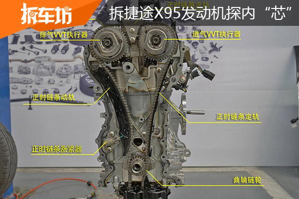 捷途X95拆解全?解析 如何让发动机变得更聪明
