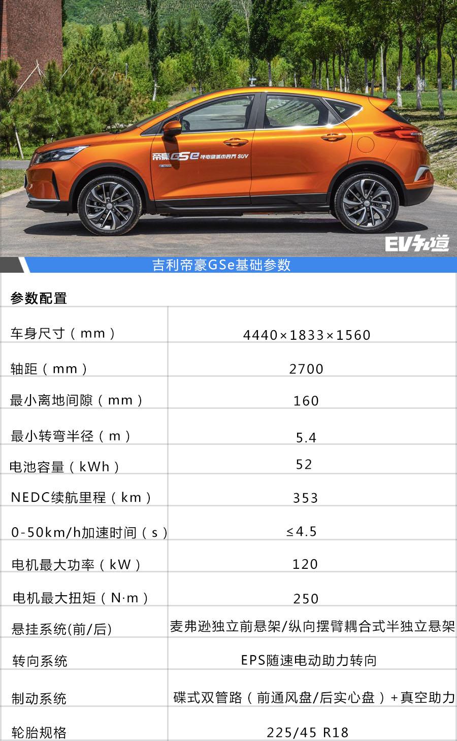 颜值/续航/配置 15万元电动车推荐