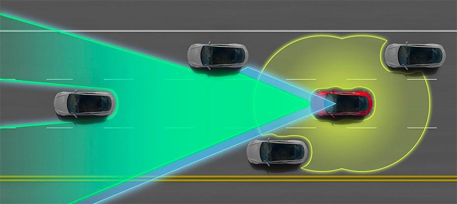 EV晚知道   SAE发布自动驾驶新标准