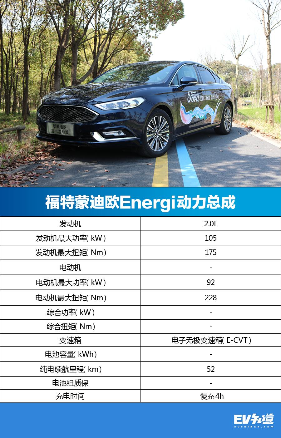 比燃油更省油/比纯电跑的远 上半年插混车型盘点