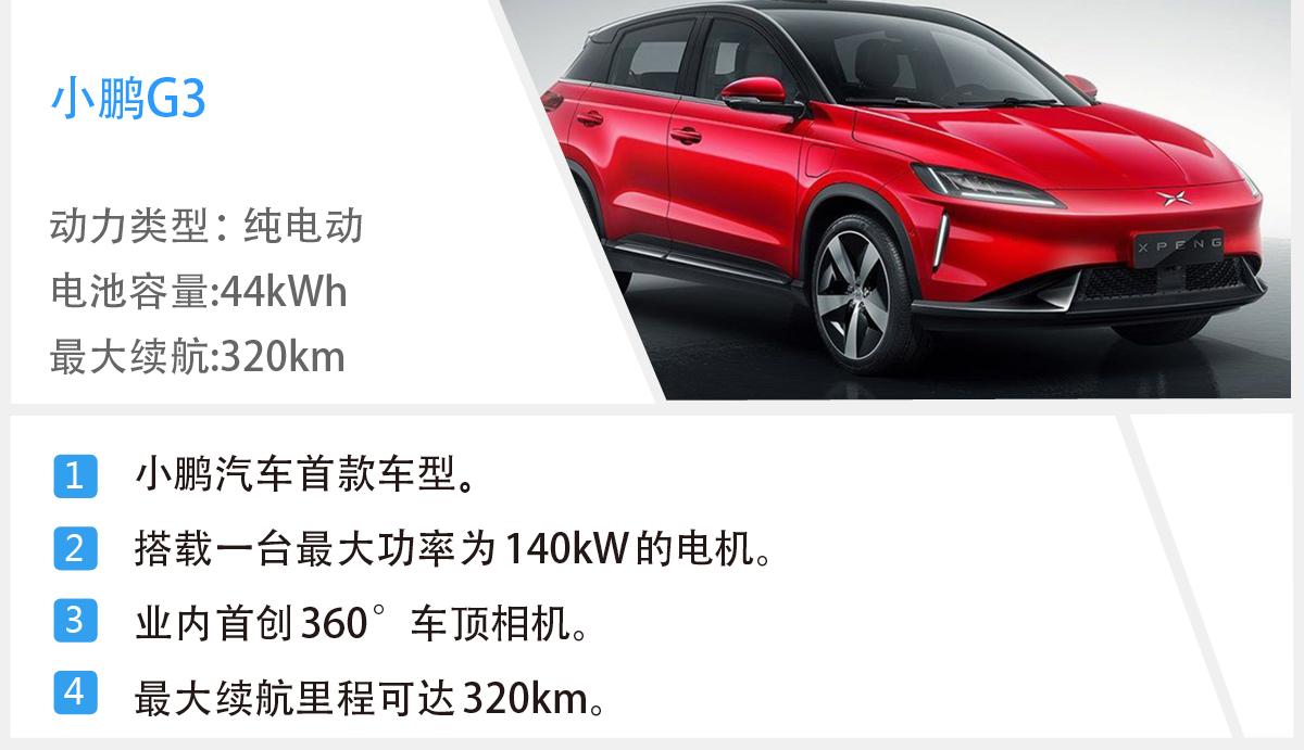 年内即将上市的A0级纯电SUV 谁最受关注?