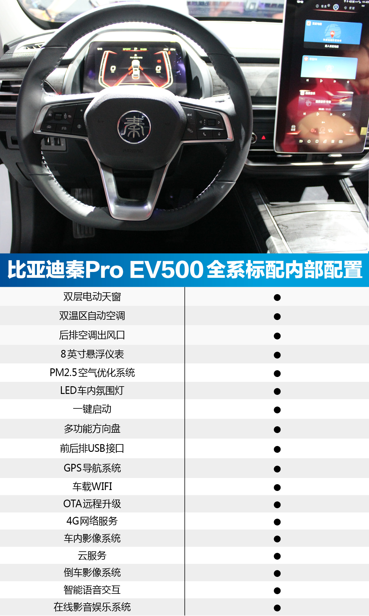 首推智联领耀型 比亚迪秦Pro EV500购车手册