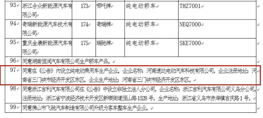 "E周大事件:蔚来交付过万/河南速达获""双资质"""