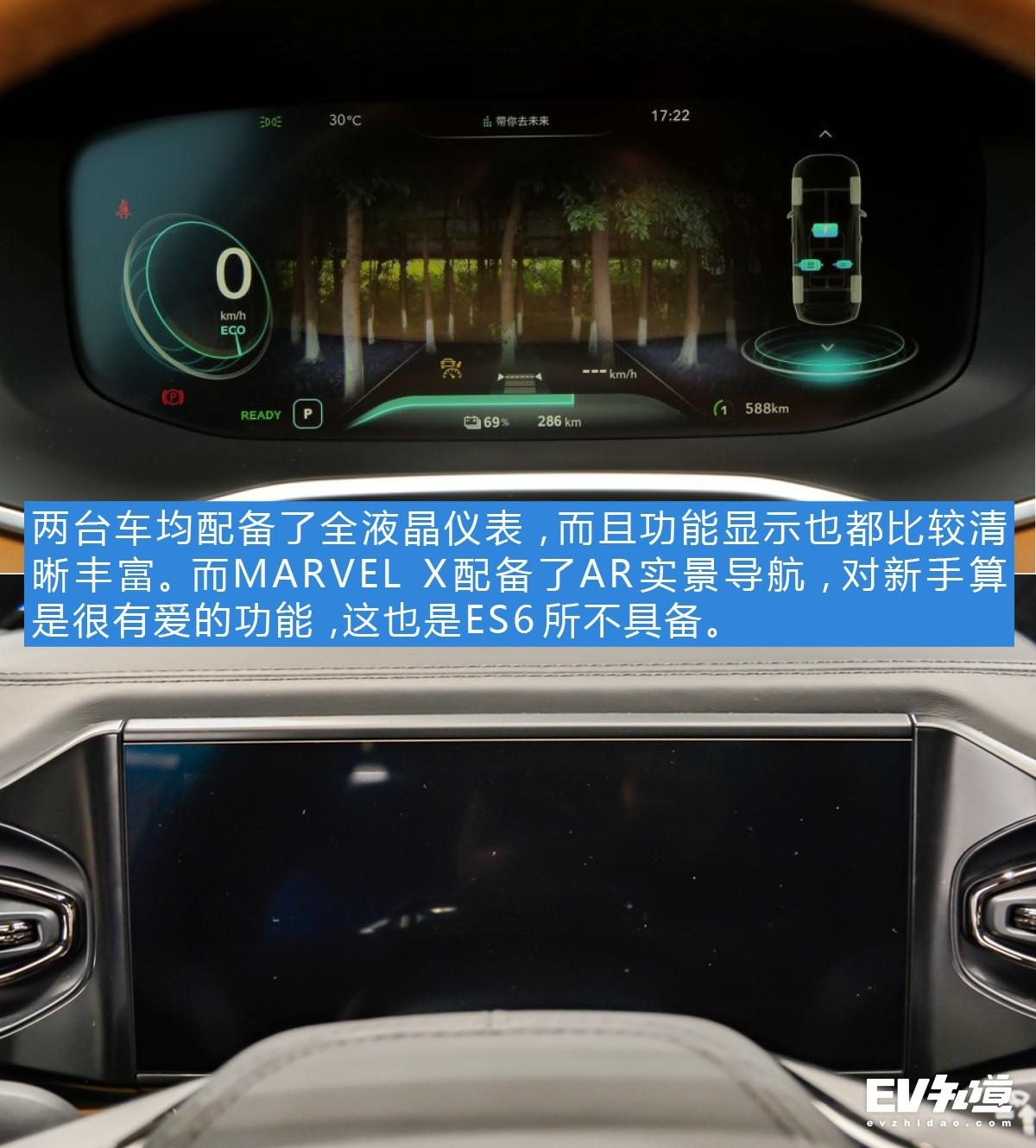 当红纯电SUV之争 荣威MARVEL X对比蔚来ES6