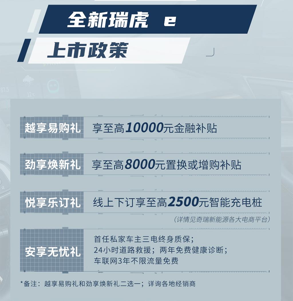 补贴后售10.88-13.78万元 新款奇瑞瑞虎e上市