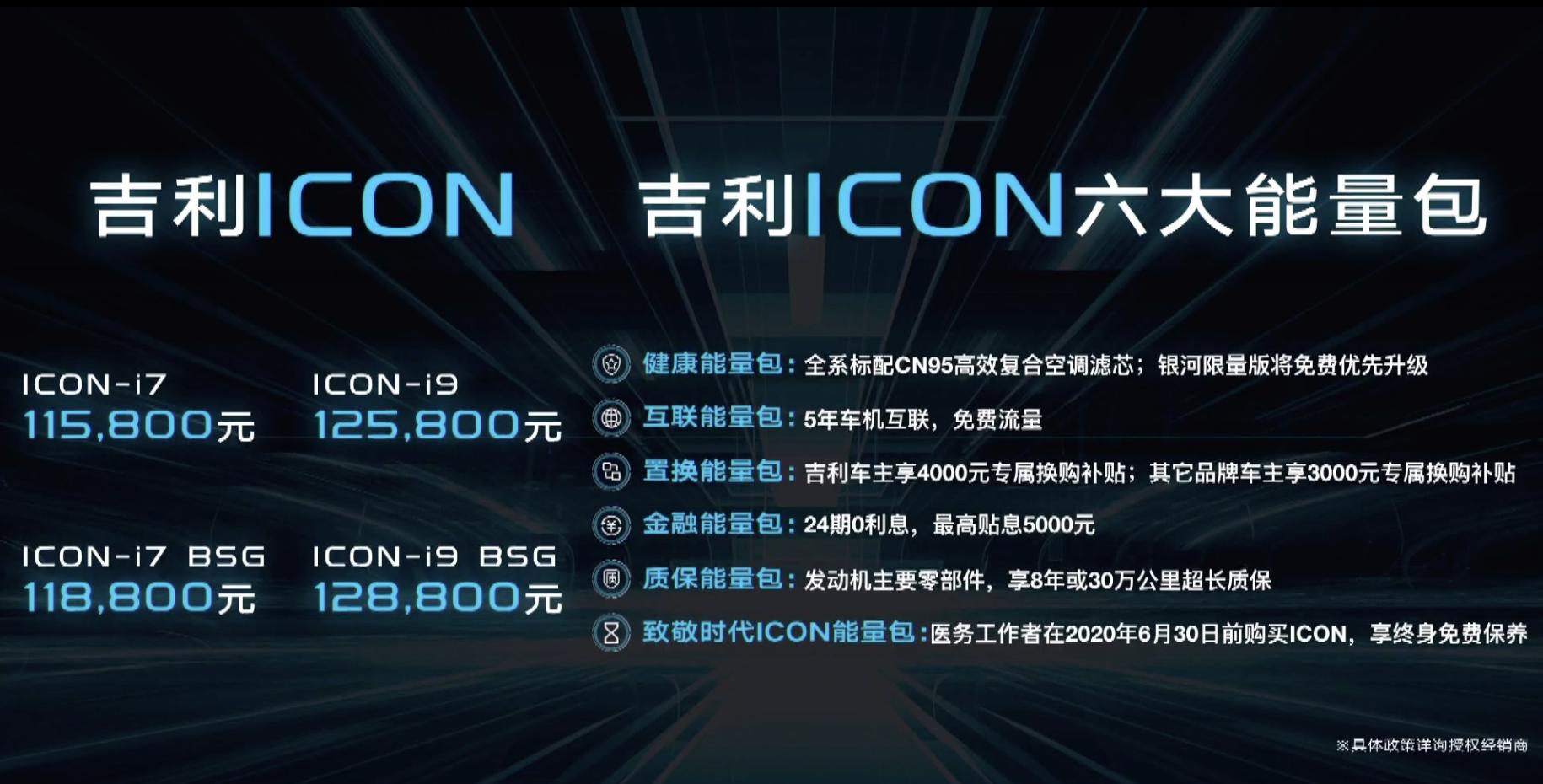 售11.58-12.88萬元 吉利ICON正式上市