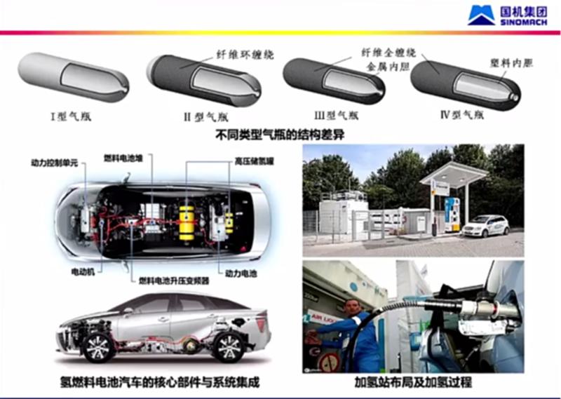 国内外动作频频 氢燃料电池车的春天来了?