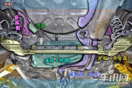 雪铁龙C3-XR1.6L 自动先锋型-拆解图解
