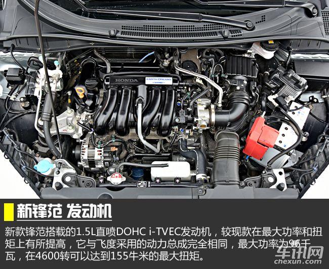 北京本田4s店锋范最新报价 购车立减4万