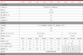 广汽菲亚特-菲翔-1.4T 自动悦享版-车友谈车