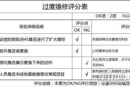 东风本田-思铂睿-售后服务调查评分说明