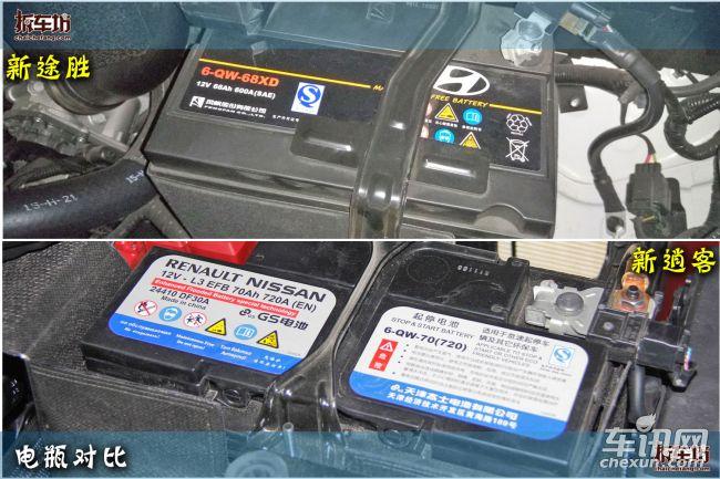 正文       新途胜和新逍客发动机舱内保险盒均印刷明显标识,消费者