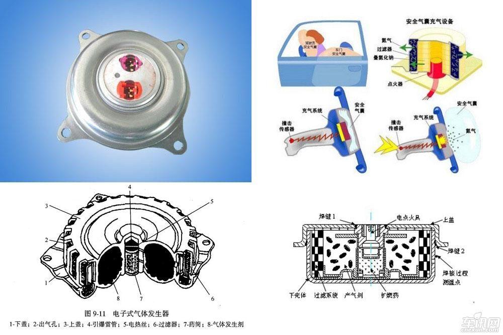 宝马X5改装车气囊存在安全隐患 拆服务快讯