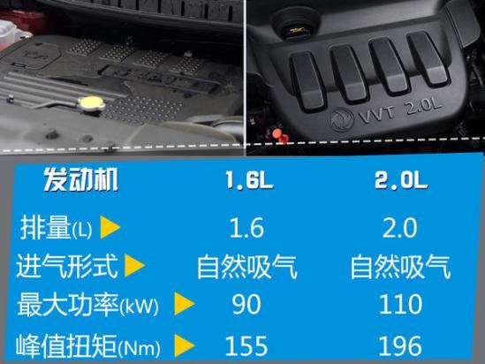 东风风行SX6今日上市 预计售价8万元起-图5