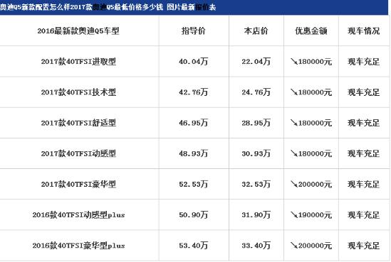 报价_北京奥迪/17款q5暖春新报价配置优惠低价