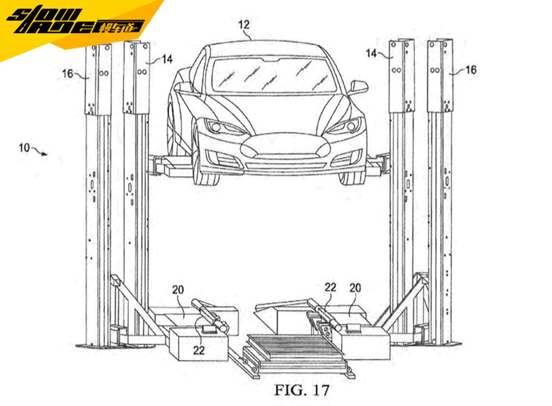 特斯拉申请专利 可15分钟完成更换电池系统