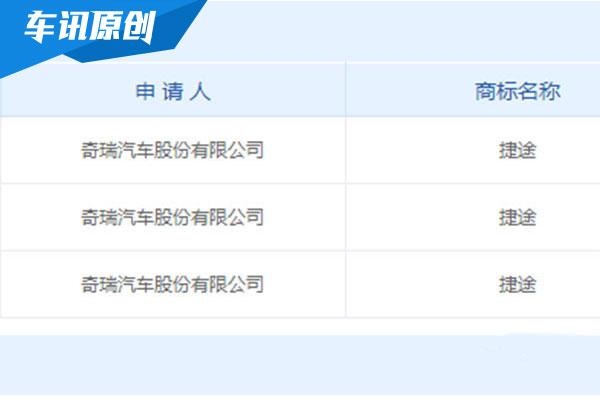 奇瑞集团捷途品牌1月22日发布 新车4月亮相