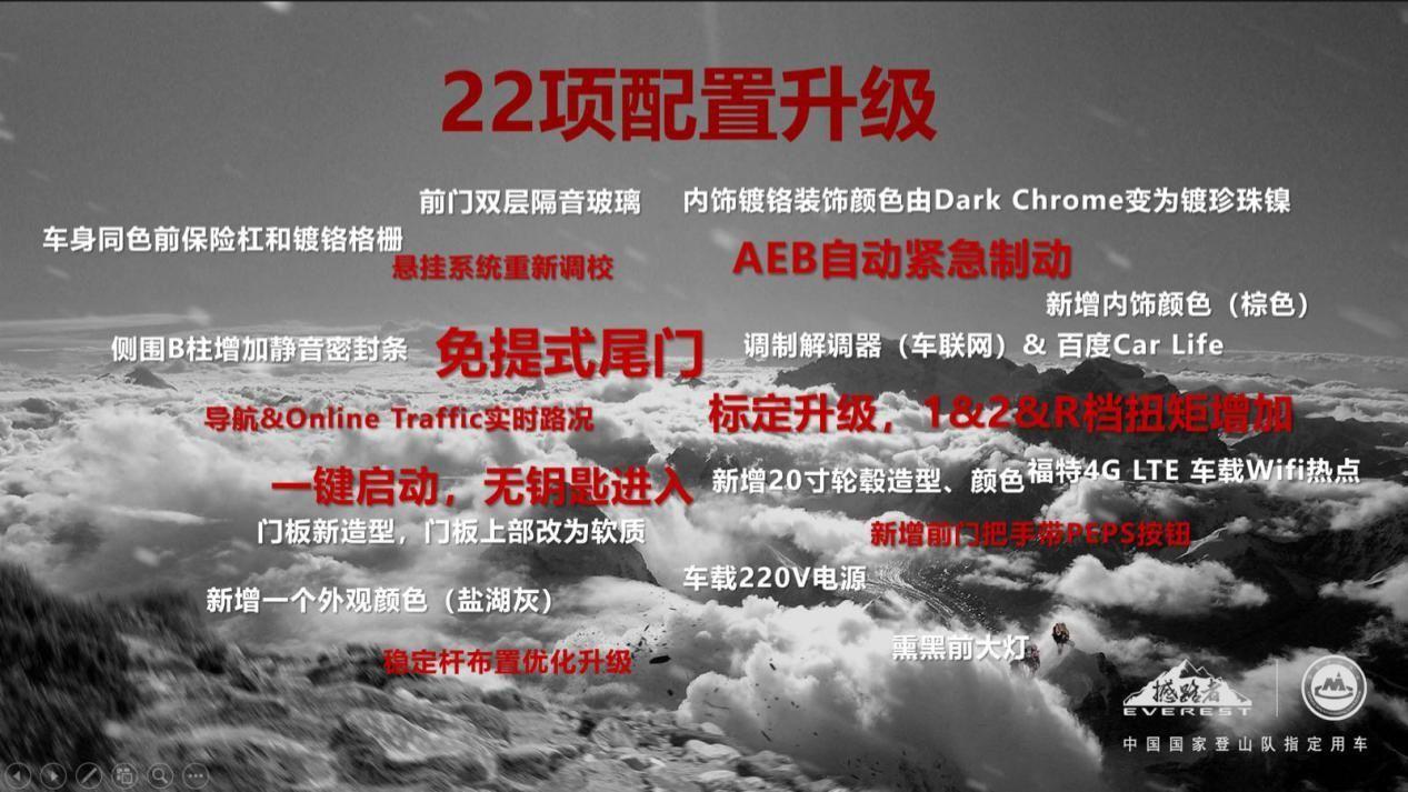 上海车展前瞻 2019款福特撼路者改装车耀世