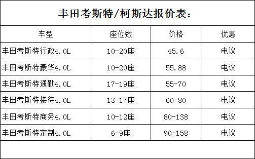 2019款丰田考斯特12座报价 考斯特12座.
