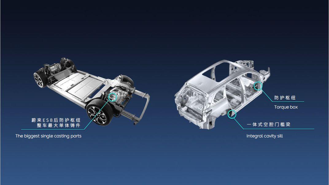 全鋁構架達96.4% 探究蔚來ES8的安全結構