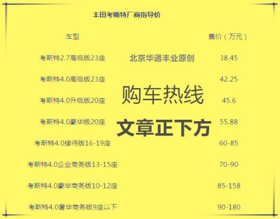 丰田考斯特15座多少钱 改装图片及参数降价