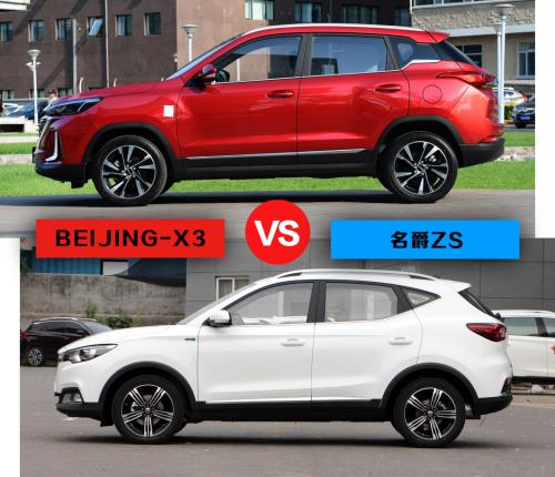 花小钱办大事,北京汽车BEIJING-X3 PK名爵ZS