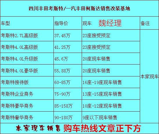 丰田考斯特12座多少钱 售价最低多少钱.