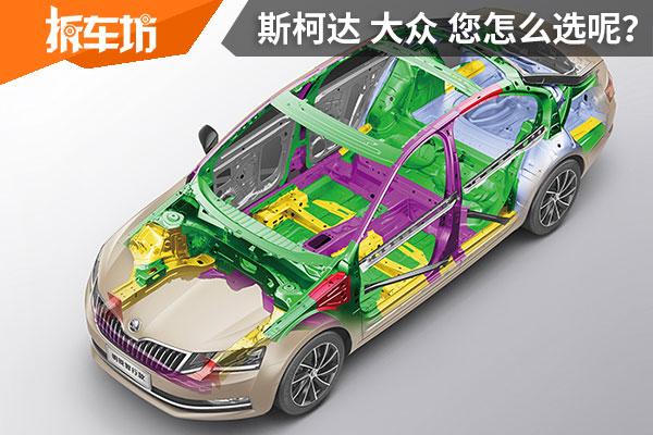 大众汽车产品线的强势补充 斯柯达家族盘点【轿车篇】
