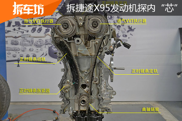 捷途X95拆解全解析 如何讓發動機變得更聰明