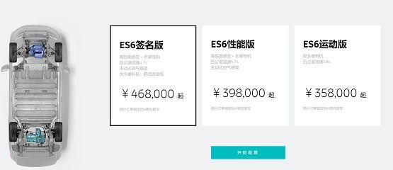 2020款蔚来ES6新增签名版车型