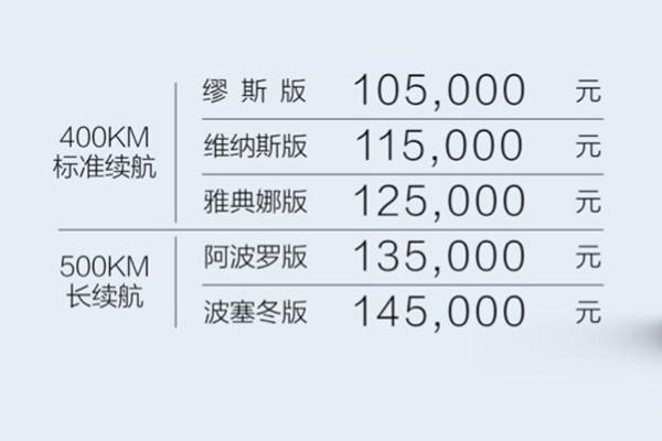 预售10.5万元起 新世代智美潮跑欧拉好猫开启预订!