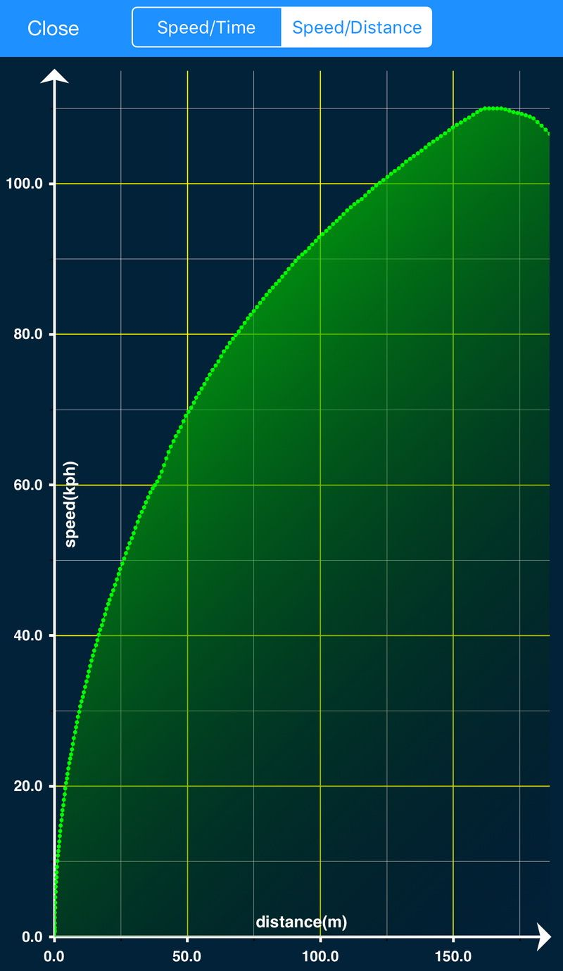 有惊吓也有惊喜 15万公里小鹏G3拆解前综合体验+测试
