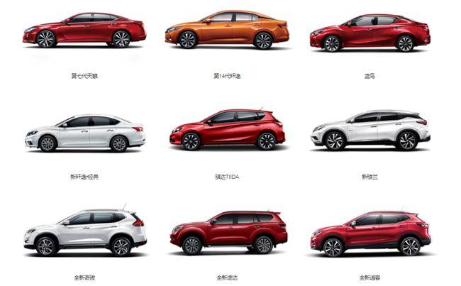 日产汽车2021年第1季度销量35万台 同比增长70.6%