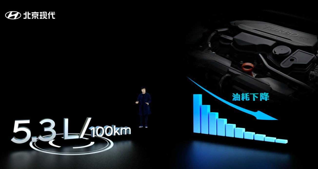 13.38万元起 全新一代名图&名图纯电动上市