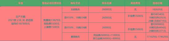 日产天籁:最高优惠2.6万,比凯美瑞多两万,该买谁?